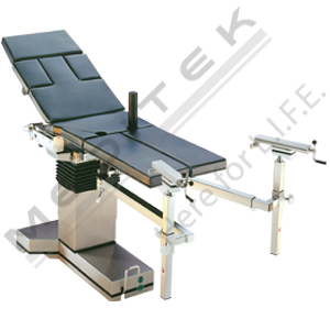 Surgical Tables by Procedure